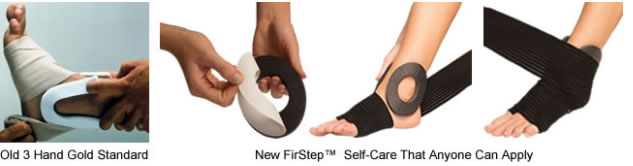 Self care ankle treatment